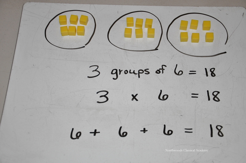 Addition Worksheets multiplication as repeated addition worksheets : MEP Math – At Home in the Northwoods